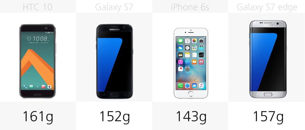 Вес смартфонов