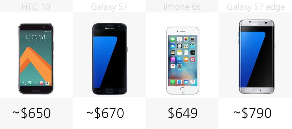 Цена в США
