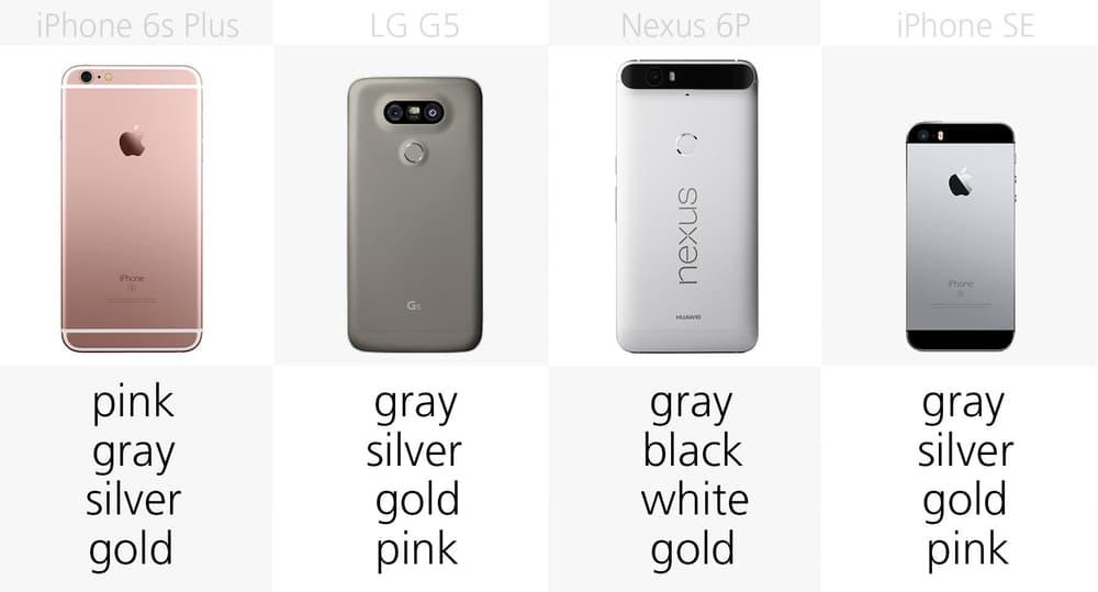Цвета смартфонов