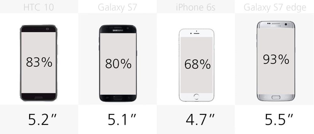 Размер экрана